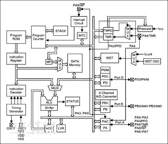 爱玛电瓶车电路系统